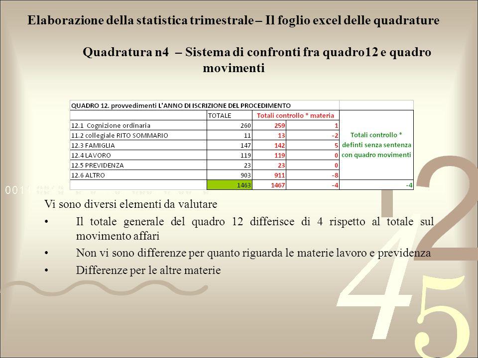 Elaborazione della statistica trimestrale – Il foglio excel delle quadrature Quadratura n4 – Sistema di confronti fra quadro12 e quadro movimenti