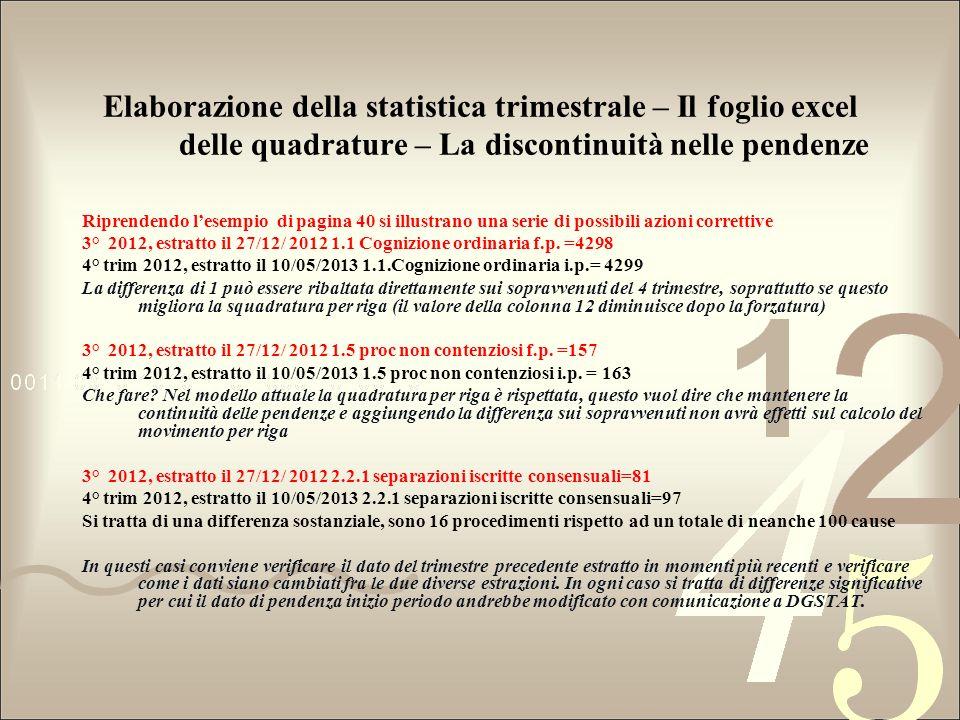 Elaborazione della statistica trimestrale – Il foglio excel delle quadrature – La discontinuità nelle pendenze
