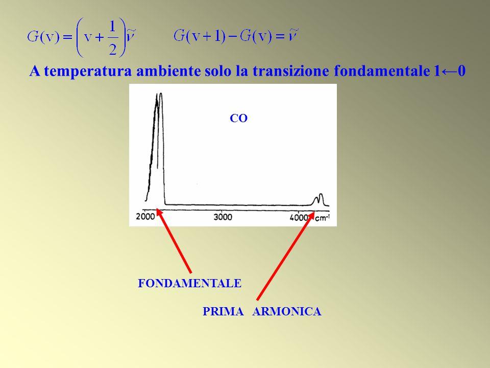 A temperatura ambiente solo la transizione fondamentale 1←0