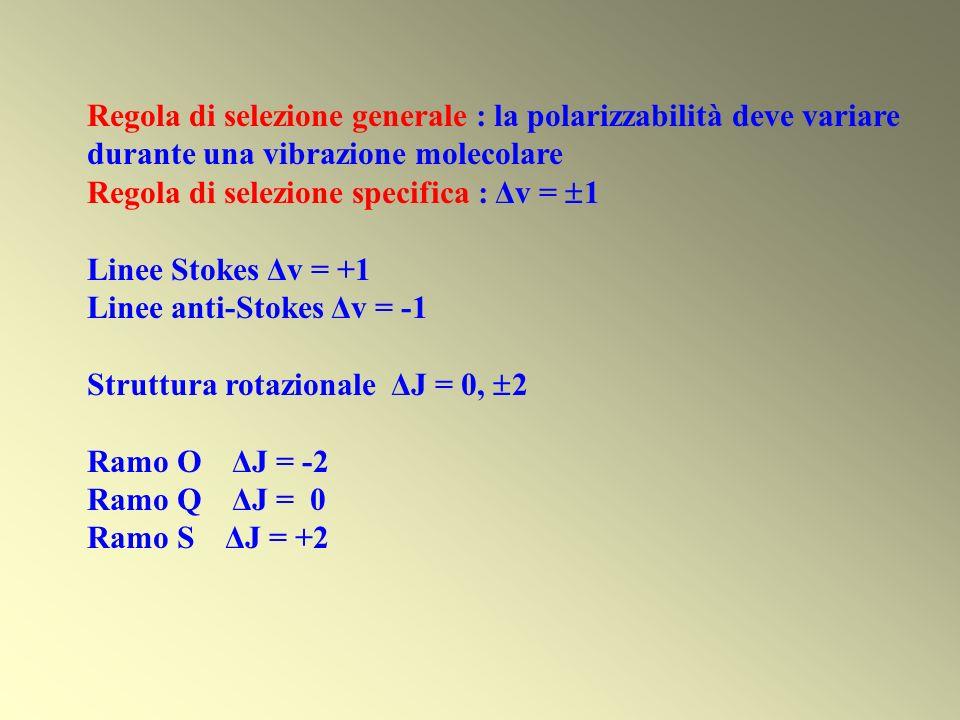 Regola di selezione generale : la polarizzabilità deve variare durante una vibrazione molecolare