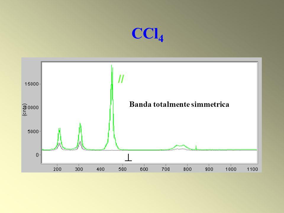 CCl4 Banda totalmente simmetrica  // 