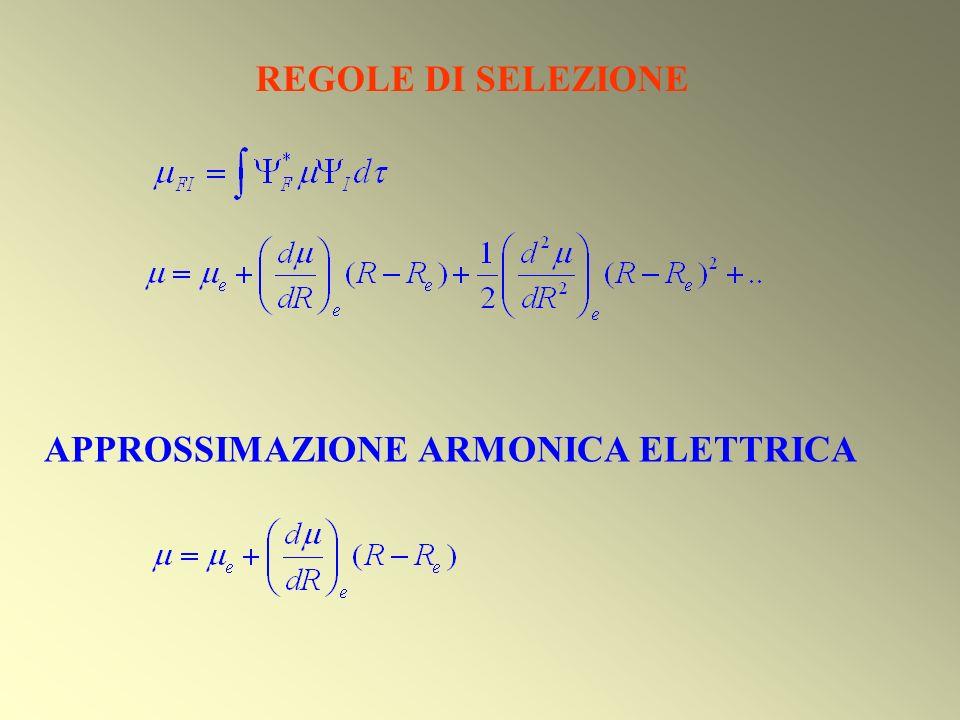 REGOLE DI SELEZIONE APPROSSIMAZIONE ARMONICA ELETTRICA