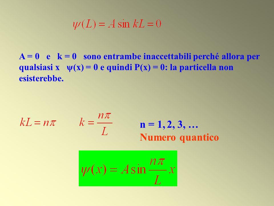 A = 0 e k = 0 sono entrambe inaccettabili perché allora per qualsiasi x ψ(x) = 0 e quindi P(x) = 0: la particella non esisterebbe.