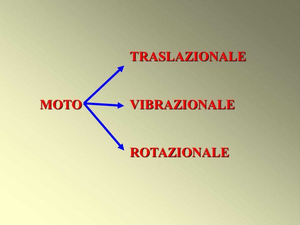 TRASLAZIONALE MOTO VIBRAZIONALE ROTAZIONALE