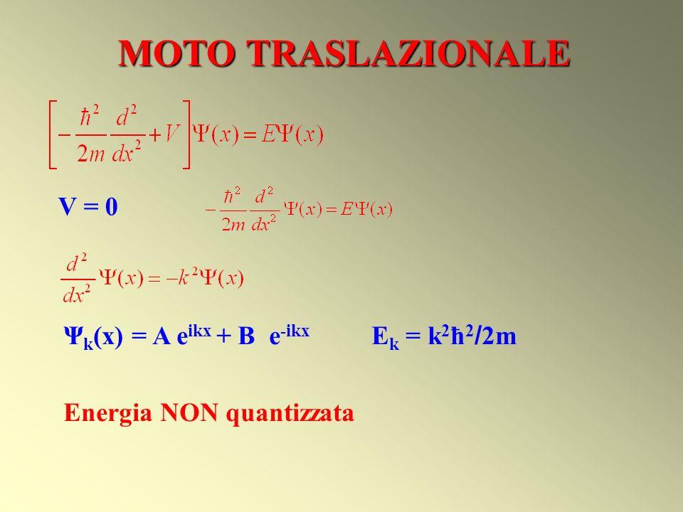 MOTO TRASLAZIONALE V = 0 Ψk(x) = A eikx + B e-ikx Ek = k2ħ2/2m