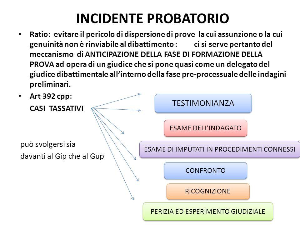 INCIDENTE PROBATORIO TESTIMONIANZA