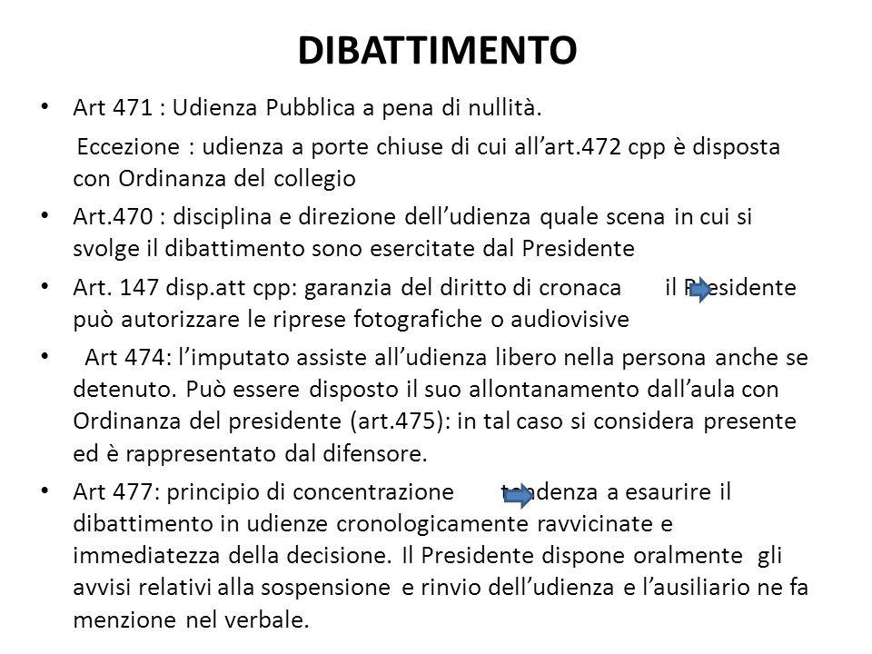DIBATTIMENTO Art 471 : Udienza Pubblica a pena di nullità.
