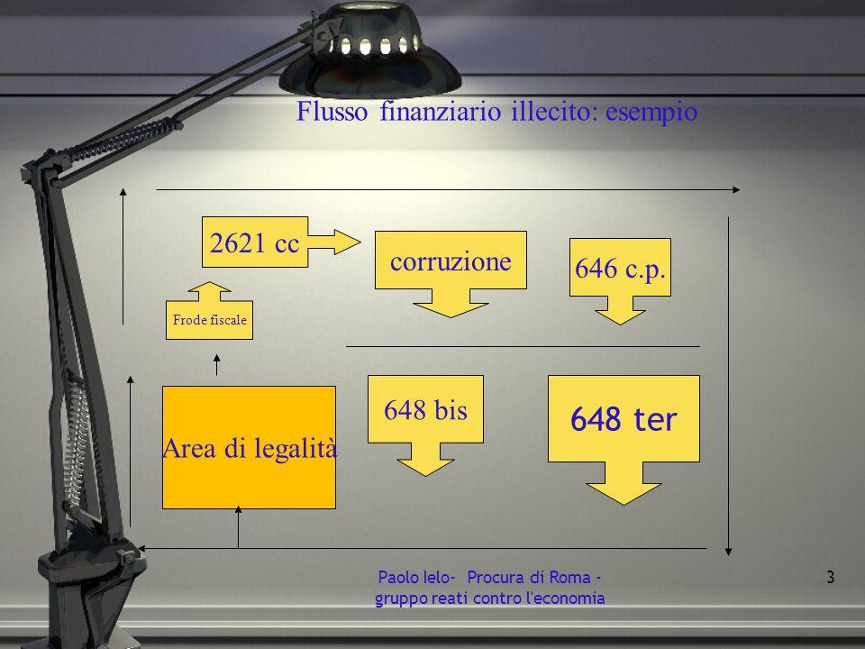648 ter Flusso finanziario illecito: esempio 2621 cc corruzione