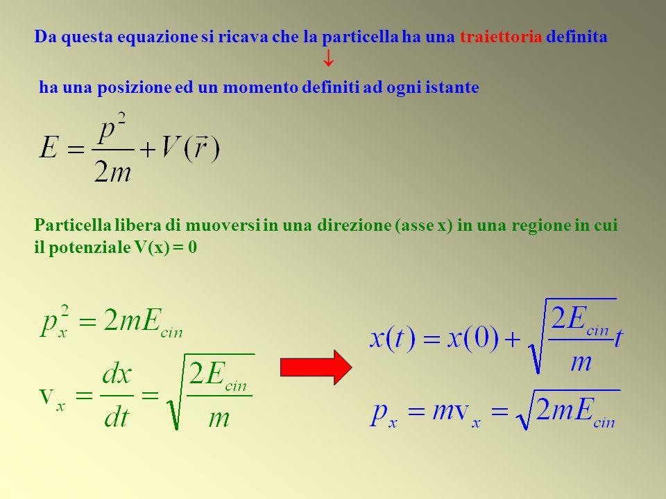 Da questa equazione si ricava che la particella ha una traiettoria definita