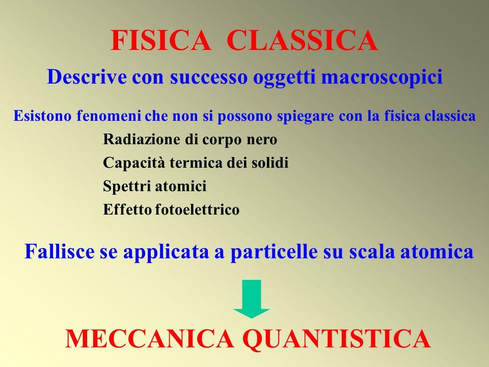 FISICA CLASSICA MECCANICA QUANTISTICA