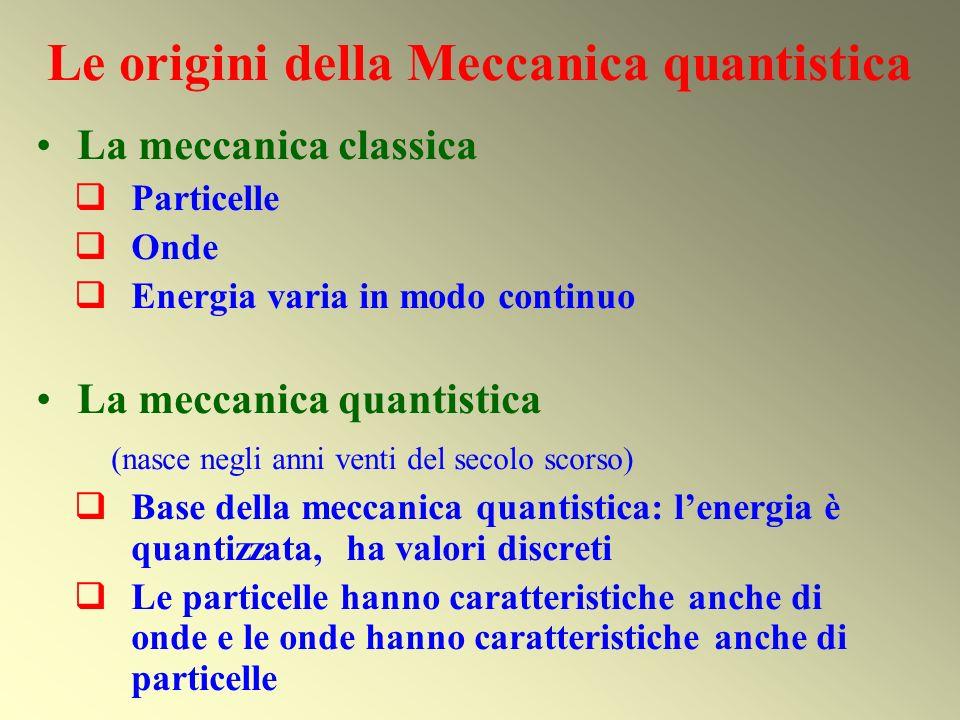 Le origini della Meccanica quantistica