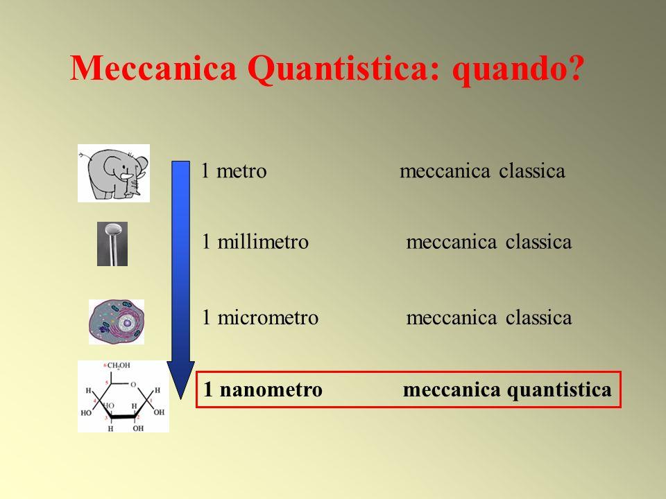 Meccanica Quantistica: quando