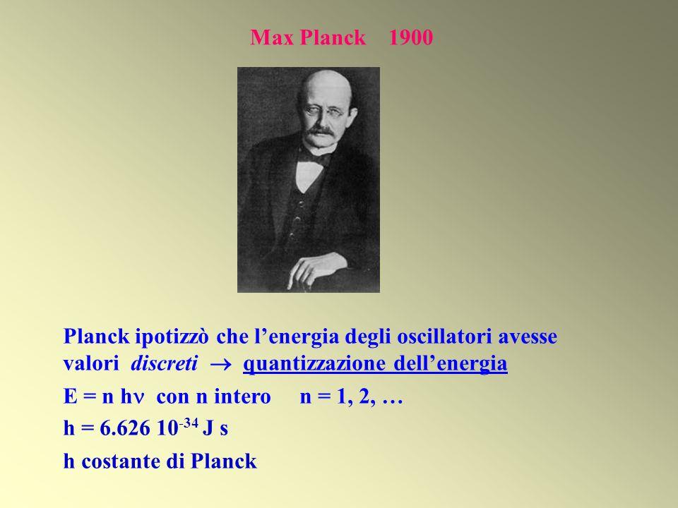 Max Planck 1900 Planck ipotizzò che l'energia degli oscillatori avesse valori discreti  quantizzazione dell'energia.