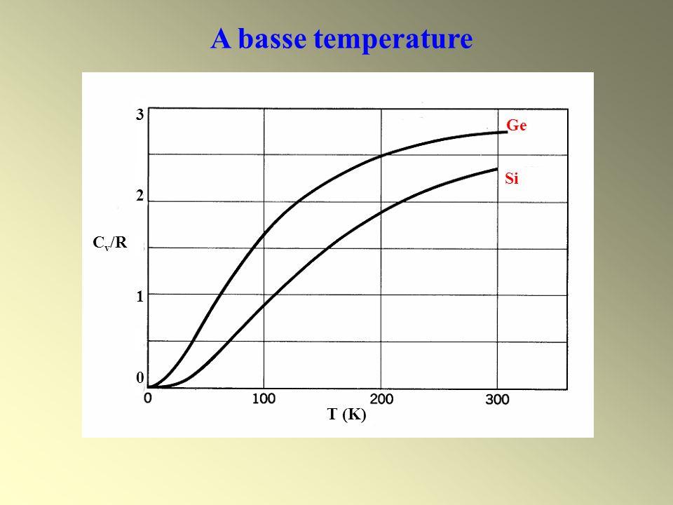 A basse temperature T (K) 3 2 1 Cv/R Ge Si