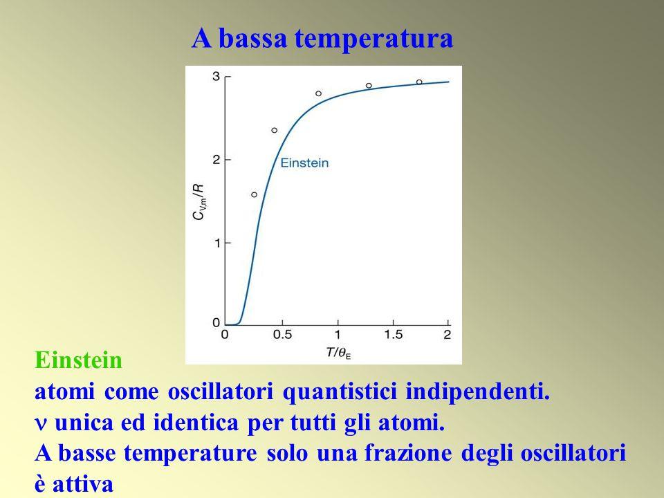 A bassa temperatura Einstein