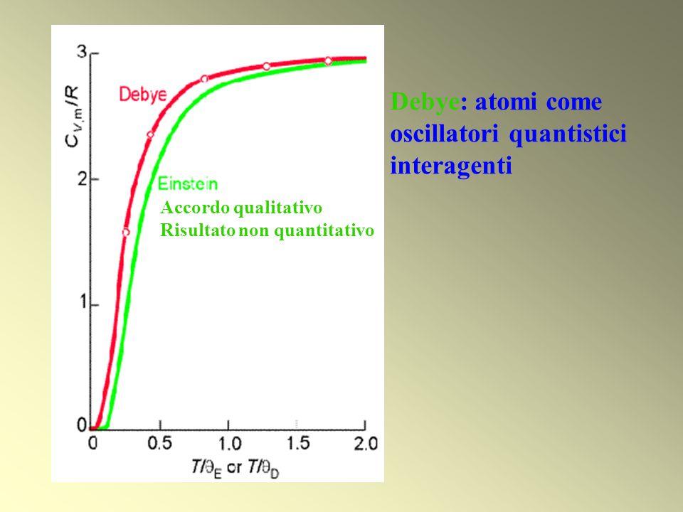 Debye: atomi come oscillatori quantistici interagenti
