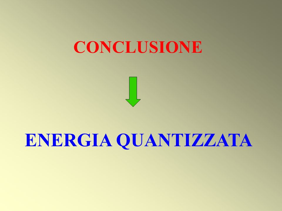 CONCLUSIONE ENERGIA QUANTIZZATA