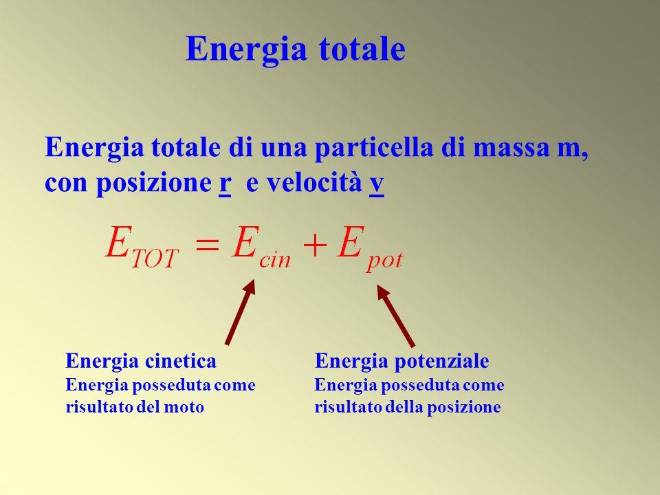 Energia totale Energia totale di una particella di massa m, con posizione r e velocità v. Energia cinetica.