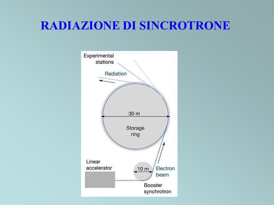 RADIAZIONE DI SINCROTRONE