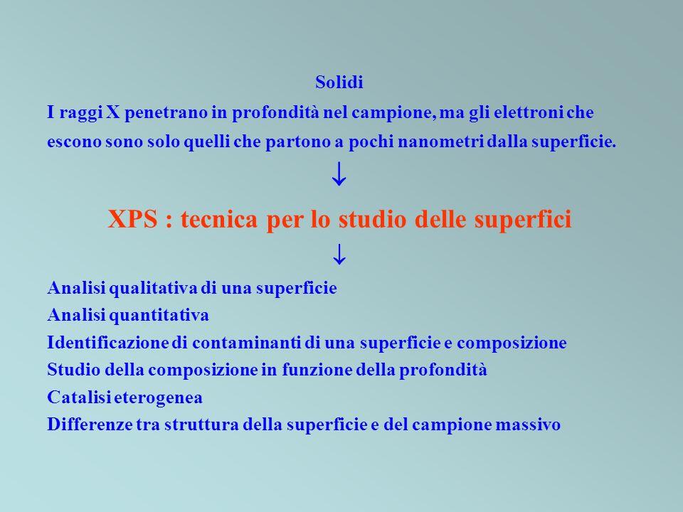 XPS : tecnica per lo studio delle superfici