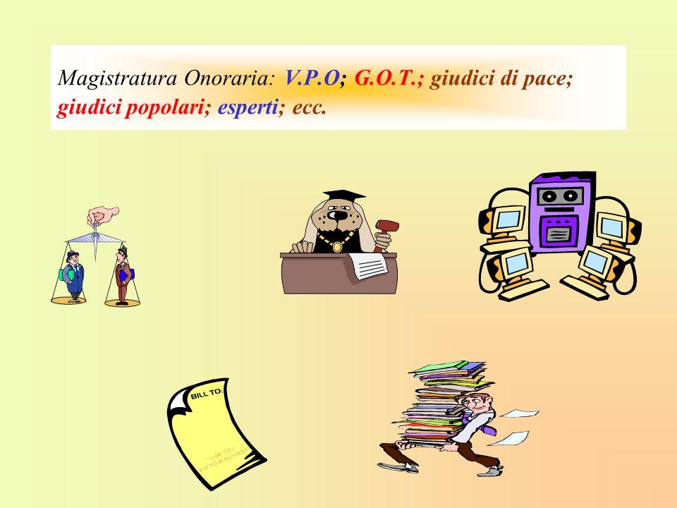 Magistratura Onoraria: V. P. O; G. O. T