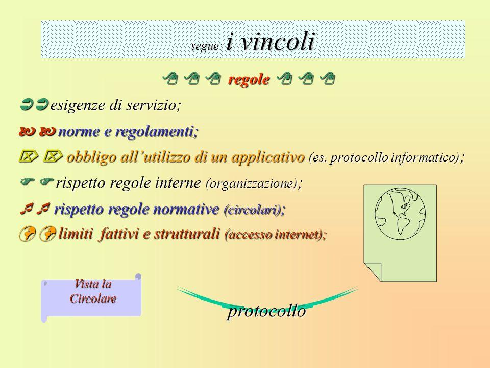 protocollo    regole     esigenze di servizio;