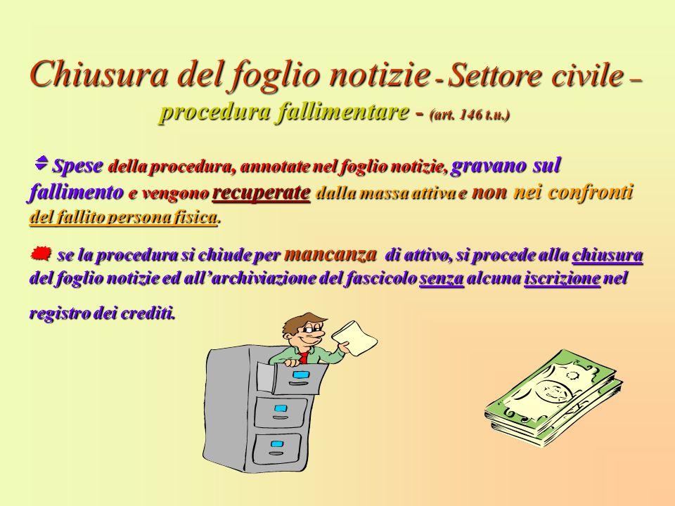 Chiusura del foglio notizie - Settore civile – procedura fallimentare - (art. 146 t.u.)