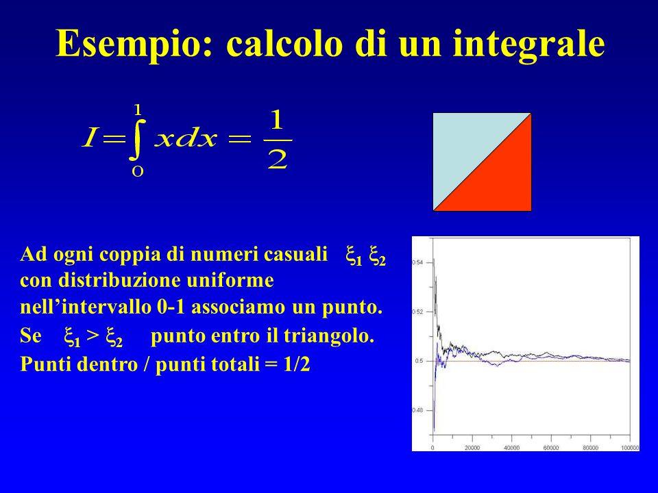 Esempio: calcolo di un integrale