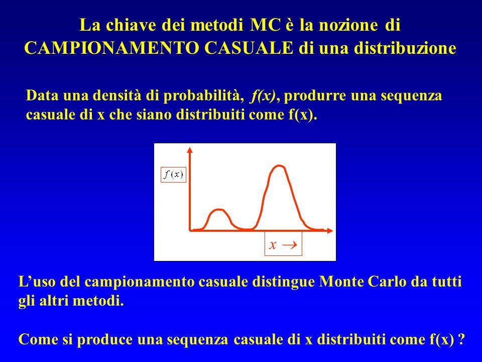 La chiave dei metodi MC è la nozione di CAMPIONAMENTO CASUALE di una distribuzione