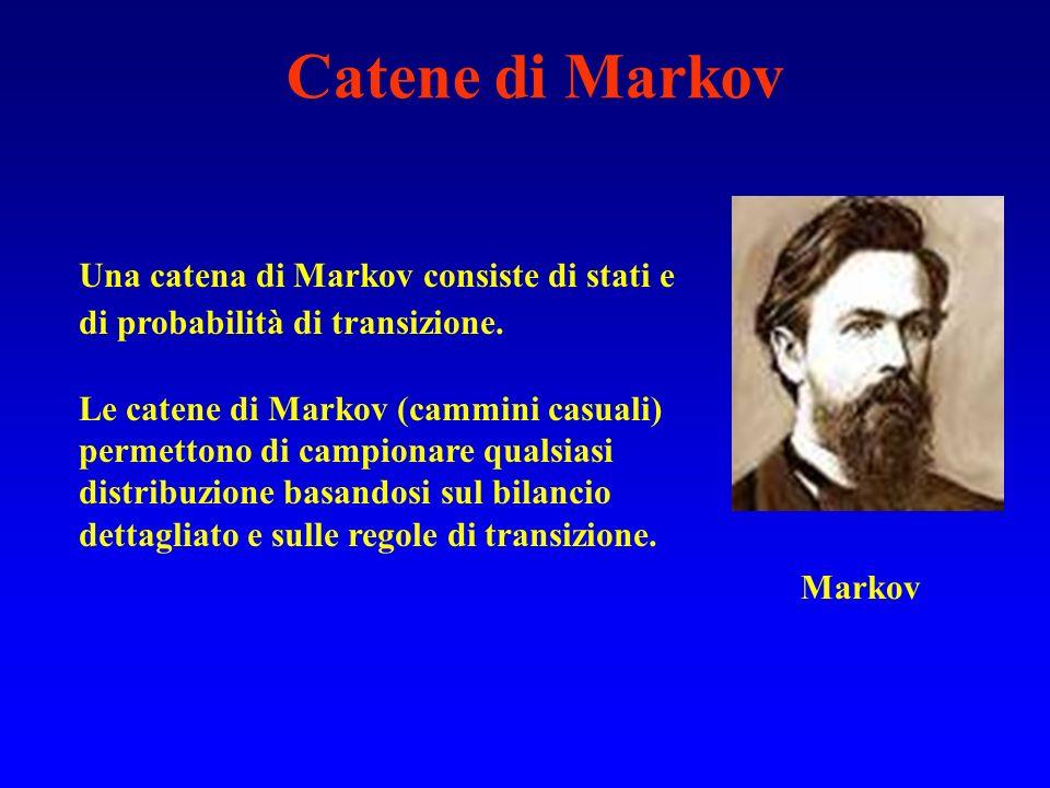 Catene di Markov Una catena di Markov consiste di stati e di probabilità di transizione.