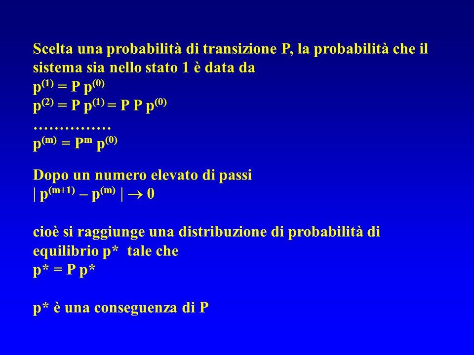 Scelta una probabilità di transizione P, la probabilità che il sistema sia nello stato 1 è data da