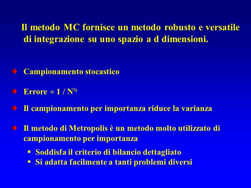 Il metodo MC fornisce un metodo robusto e versatile di integrazione su uno spazio a d dimensioni.