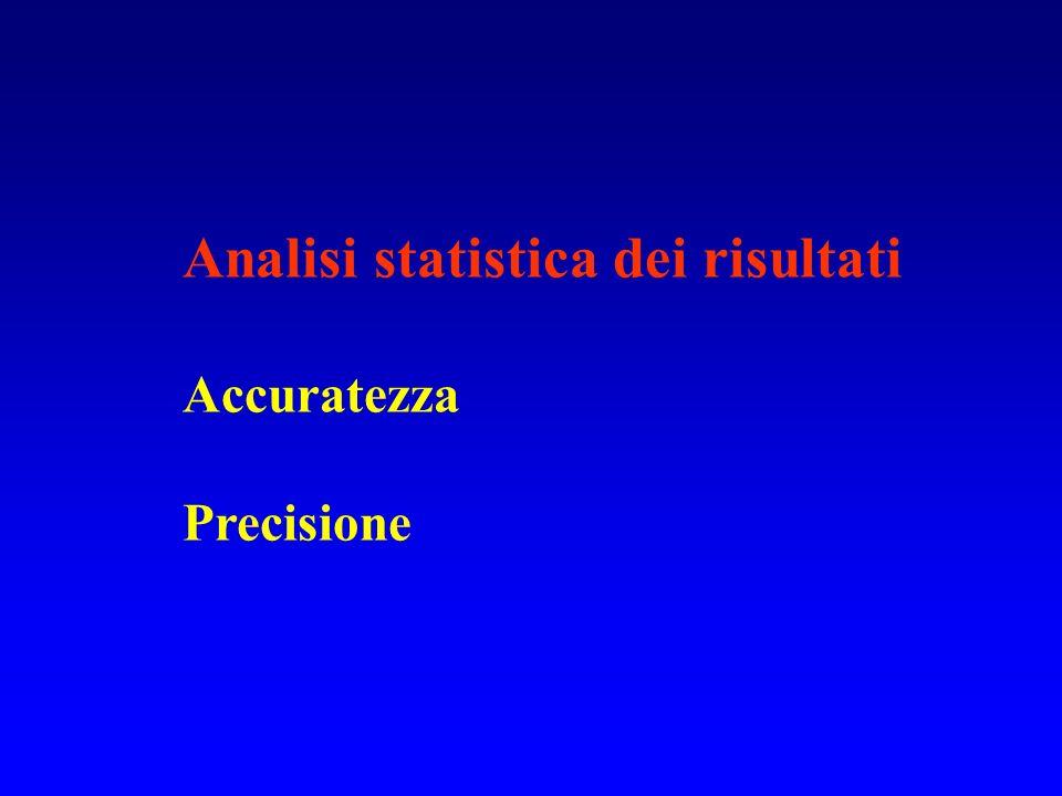 Analisi statistica dei risultati