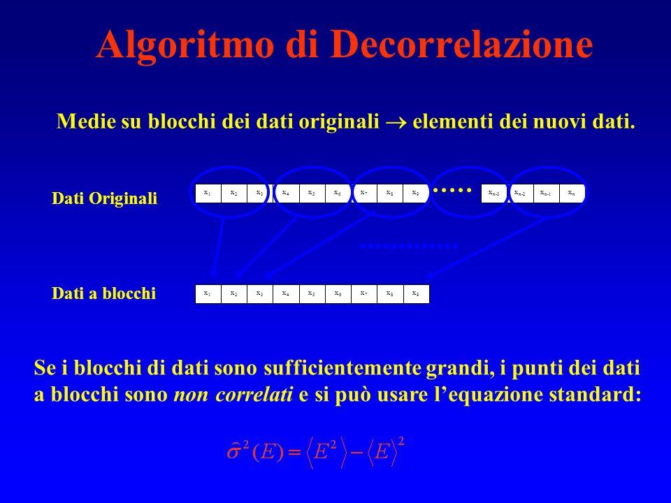 Algoritmo di Decorrelazione