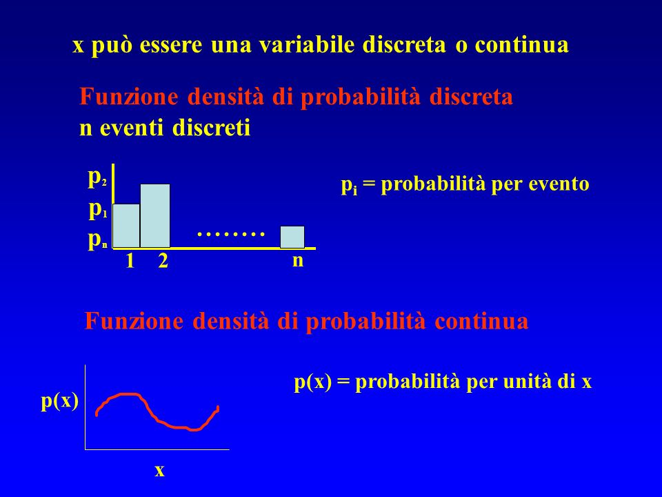 ........ x può essere una variabile discreta o continua