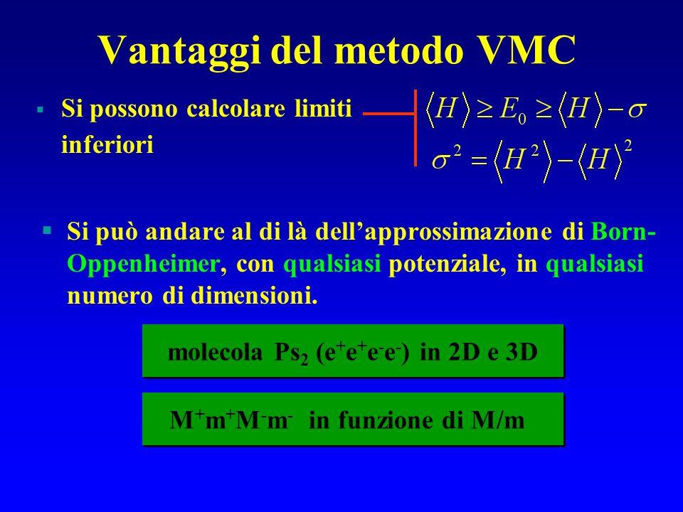 Vantaggi del metodo VMC
