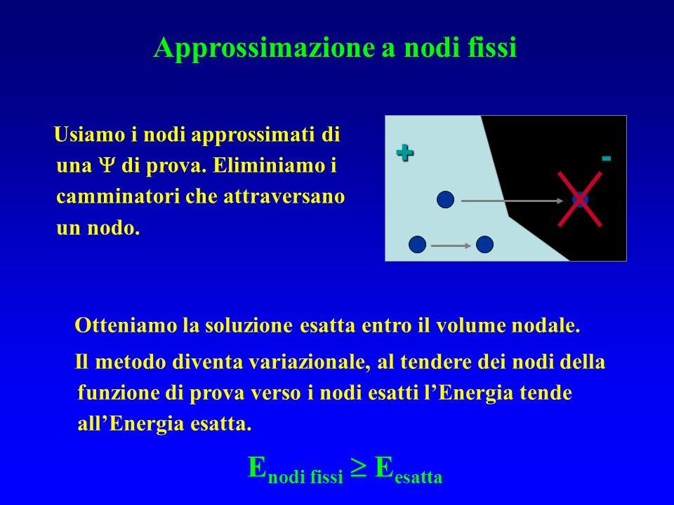 Approssimazione a nodi fissi