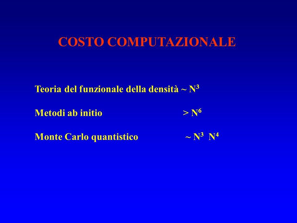 COSTO COMPUTAZIONALE Teoria del funzionale della densità ~ N3
