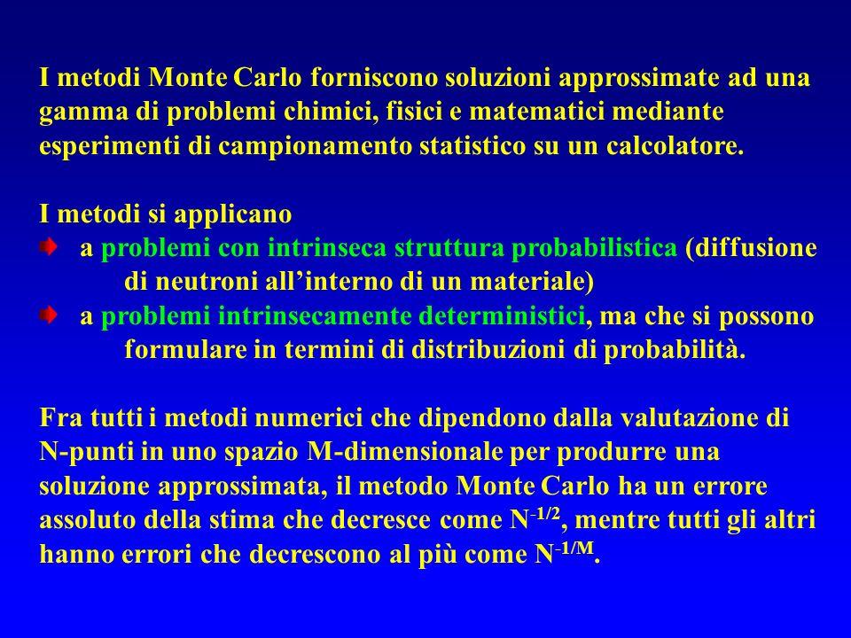 I metodi Monte Carlo forniscono soluzioni approssimate ad una gamma di problemi chimici, fisici e matematici mediante esperimenti di campionamento statistico su un calcolatore.