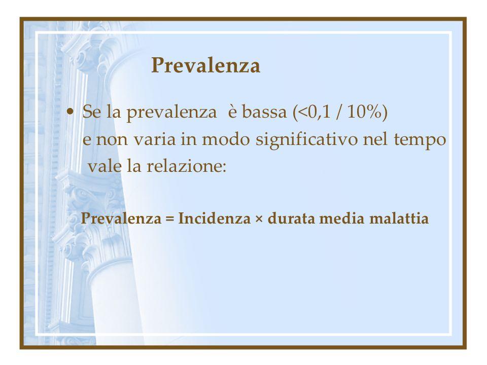 Prevalenza Se la prevalenza è bassa (<0,1 / 10%)