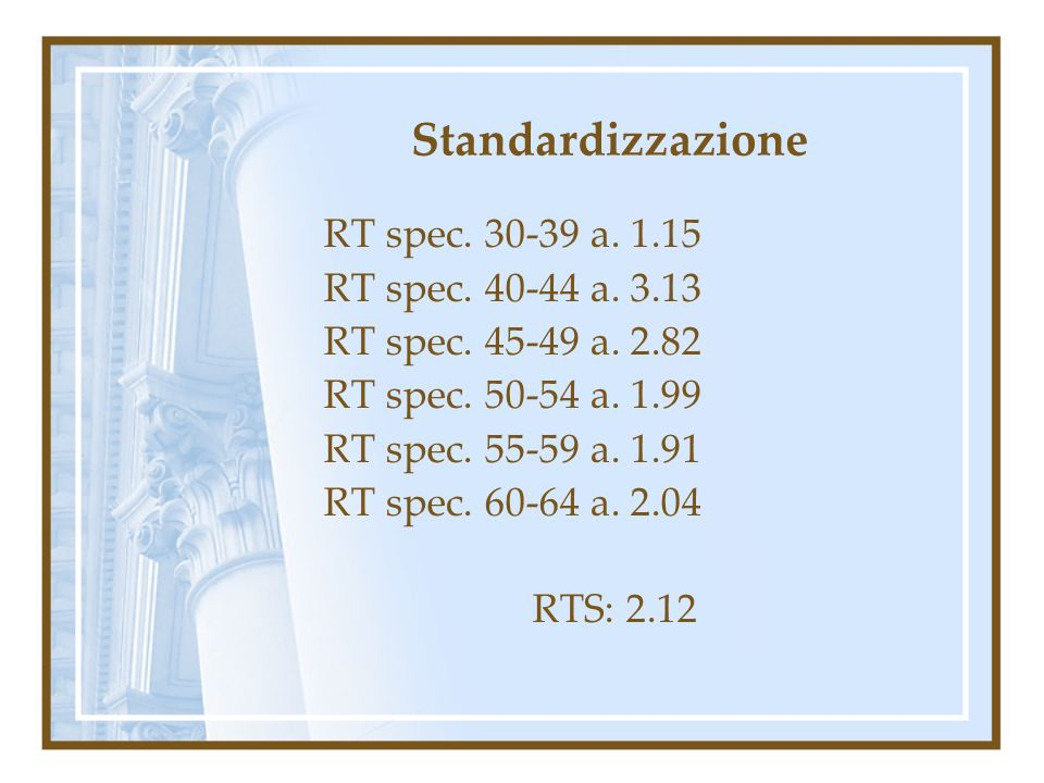 Standardizzazione RT spec. 30-39 a. 1.15 RT spec. 40-44 a. 3.13