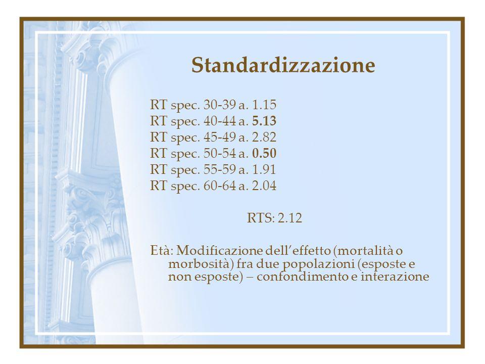 Standardizzazione RT spec. 30-39 a. 1.15 RT spec. 40-44 a. 5.13