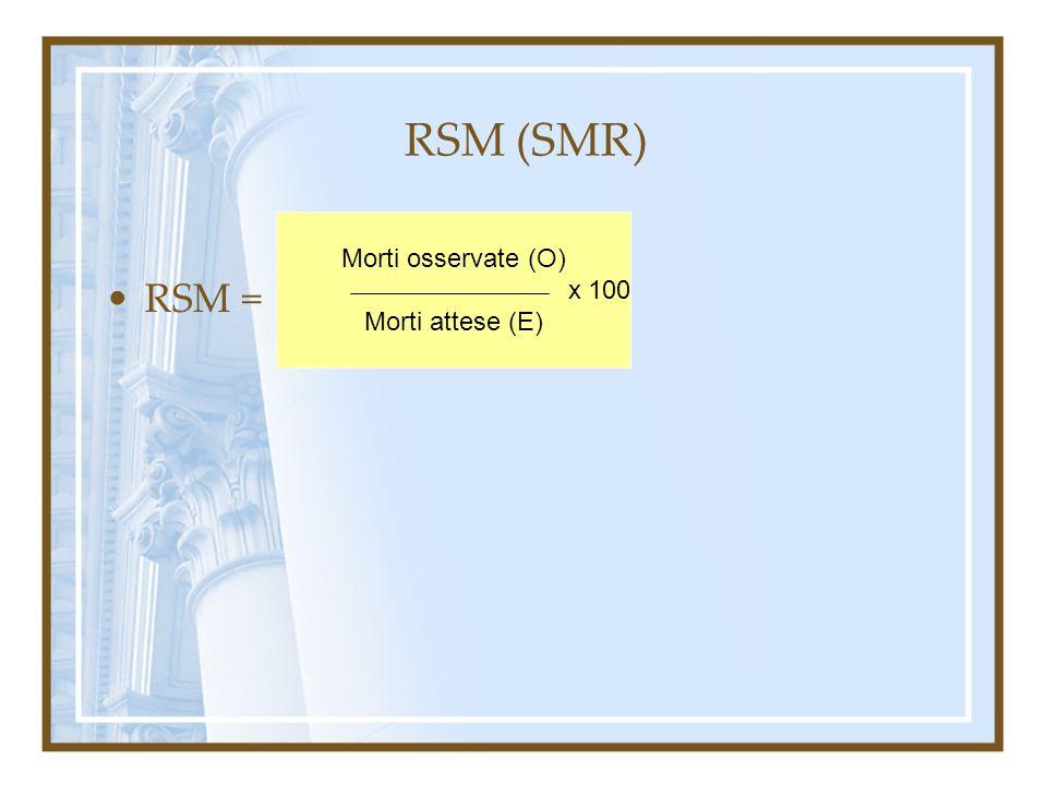 RSM (SMR) RSM = Morti osservate (O) x 100 Morti attese (E)