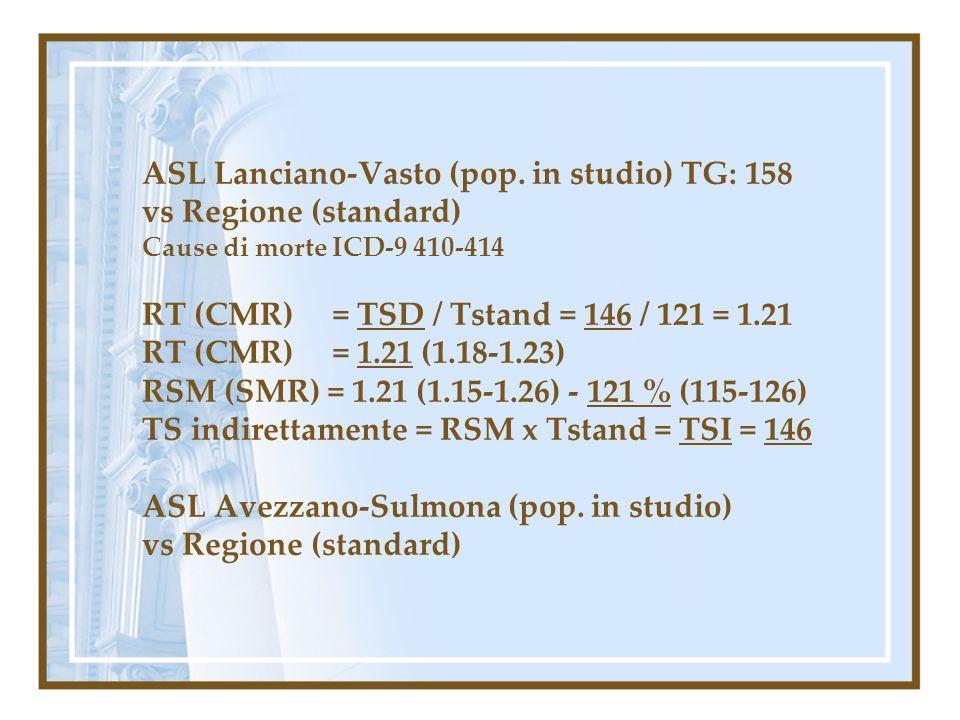 ASL Lanciano-Vasto (pop. in studio) TG: 158 vs Regione (standard)