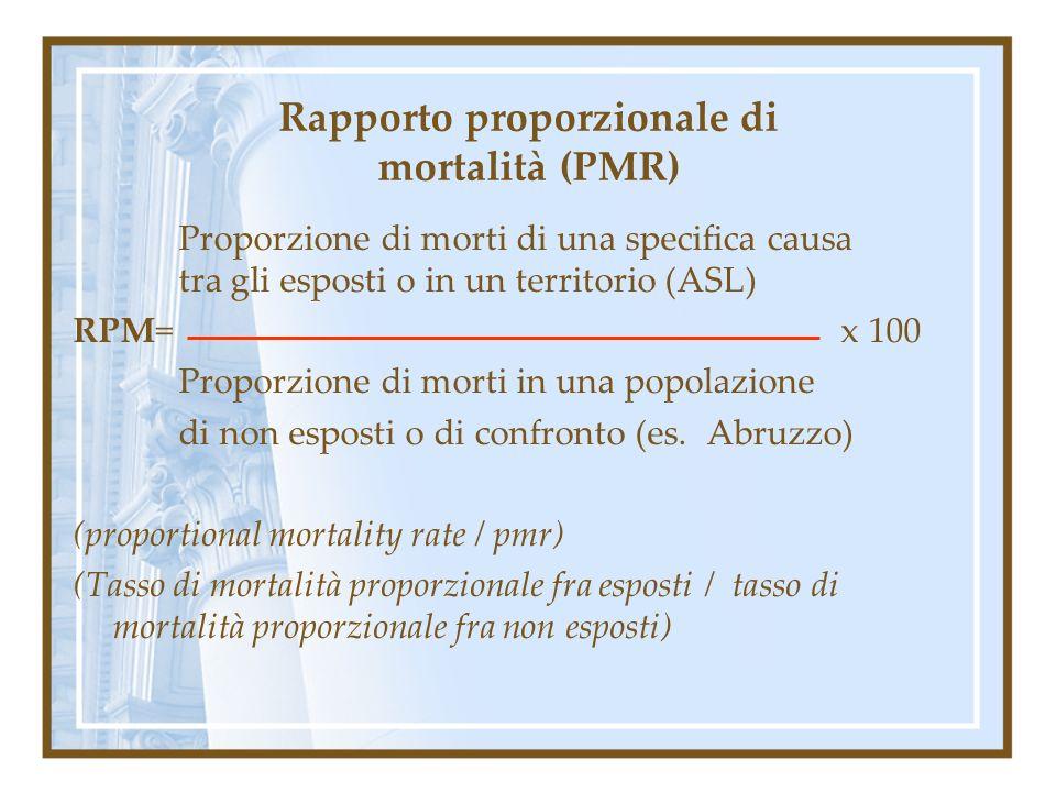 Rapporto proporzionale di mortalità (PMR)