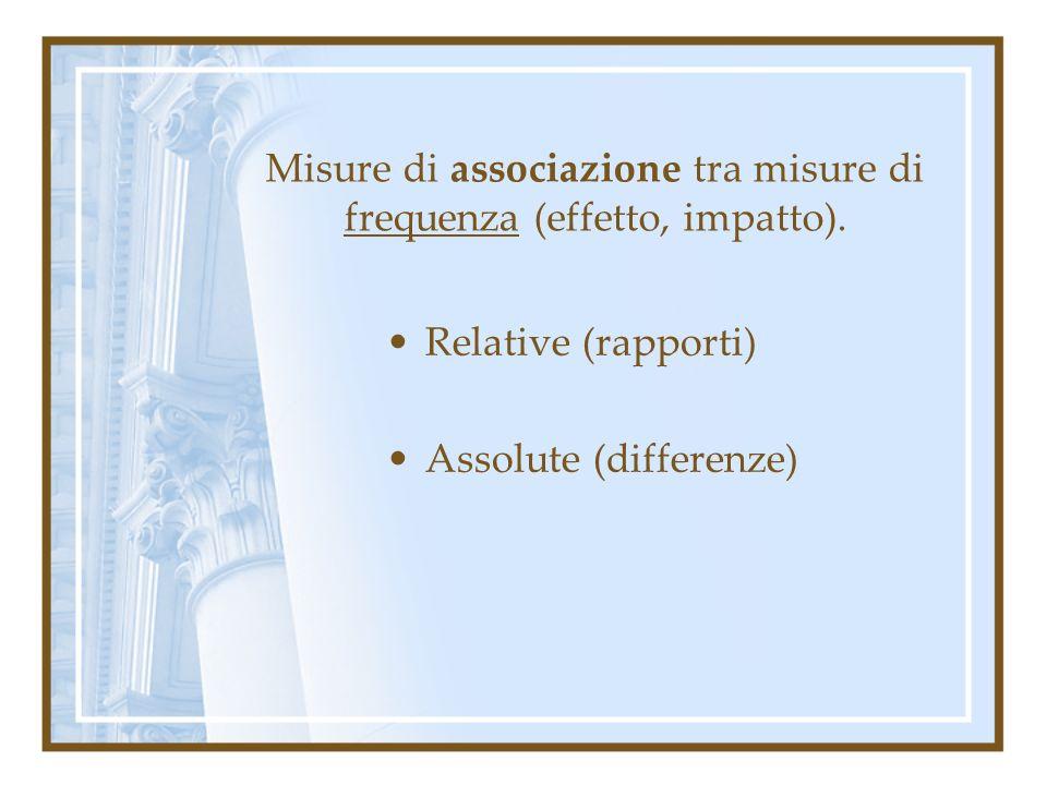 Misure di associazione tra misure di frequenza (effetto, impatto).