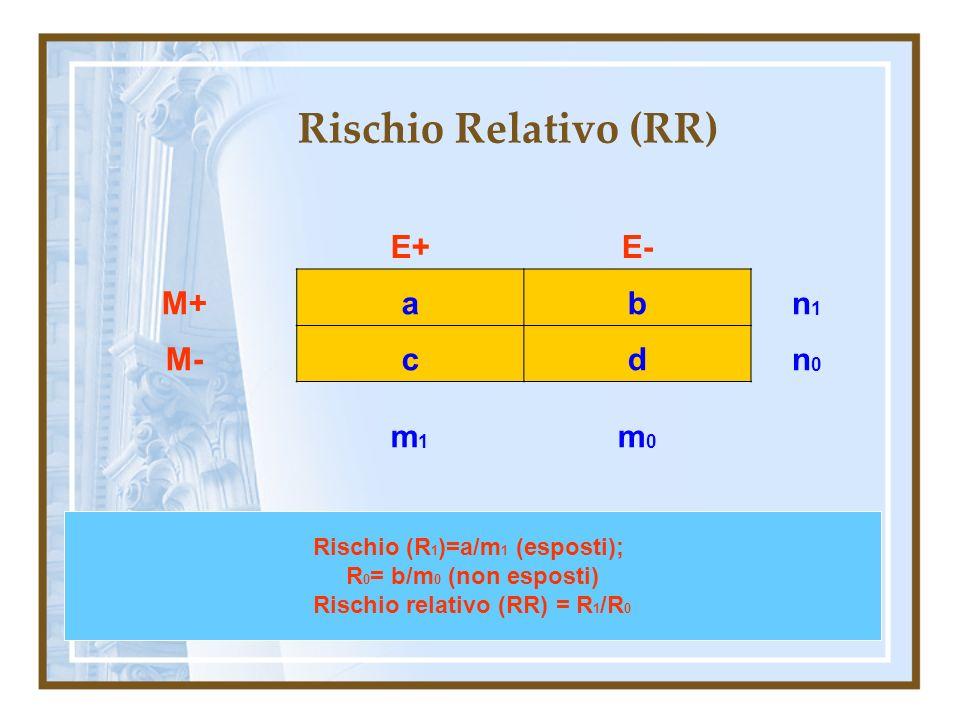 Rischio (R1)=a/m1 (esposti); Rischio relativo (RR) = R1/R0