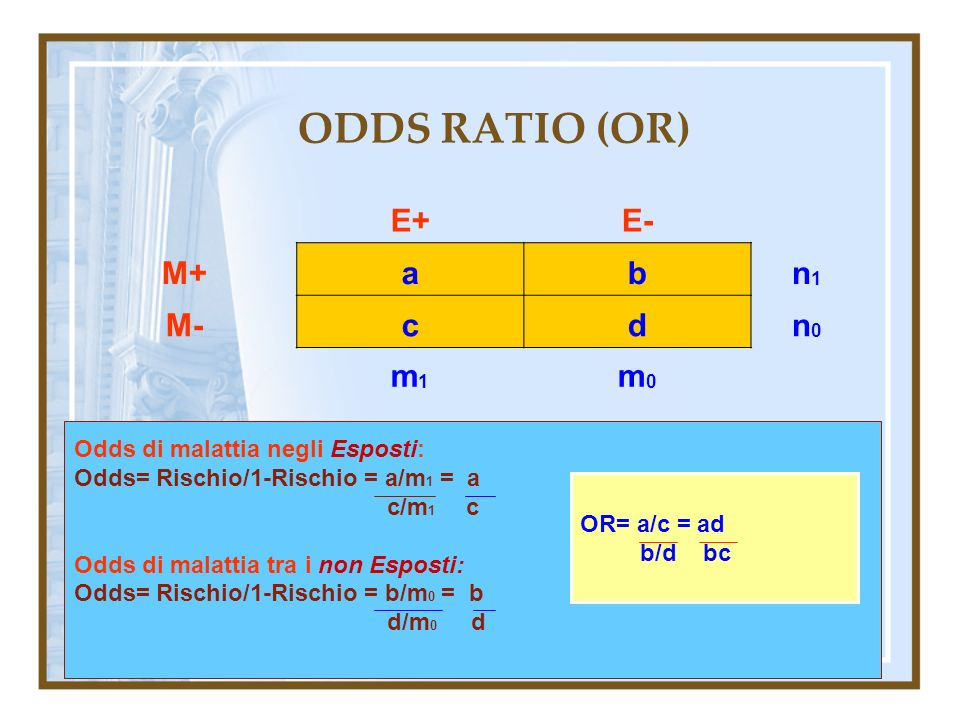 ODDS RATIO (OR) E+ E- M+ a b n1 M- c d n0 m1 m0