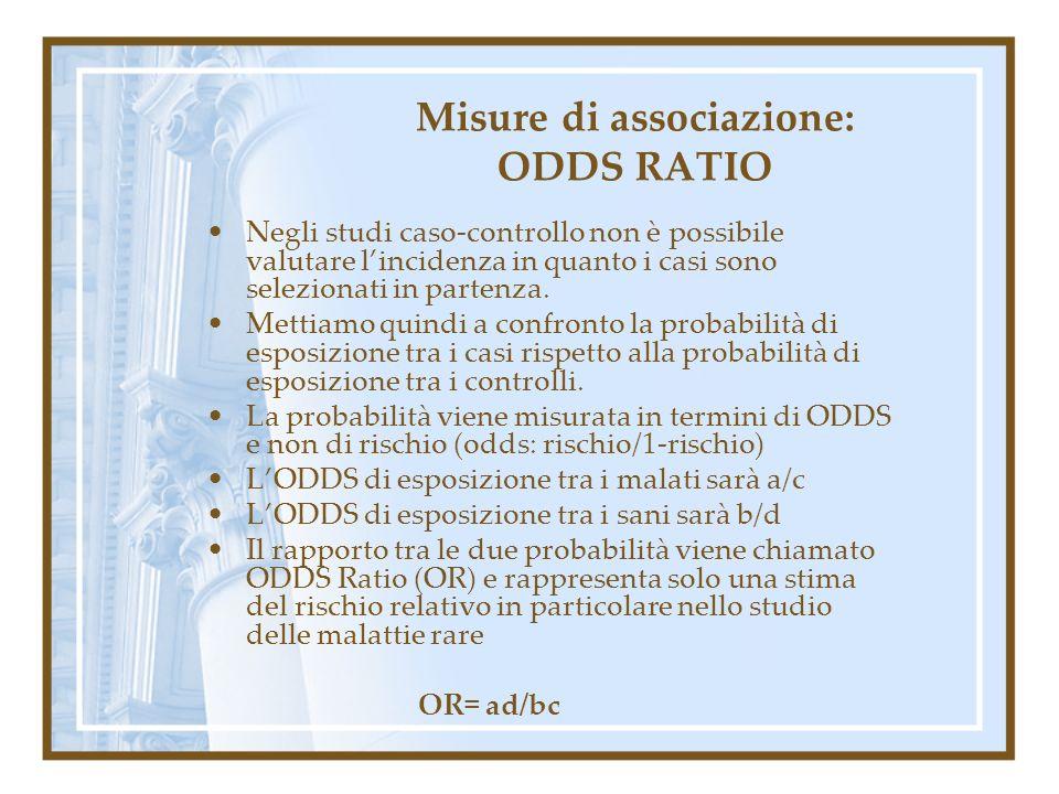 Misure di associazione: ODDS RATIO