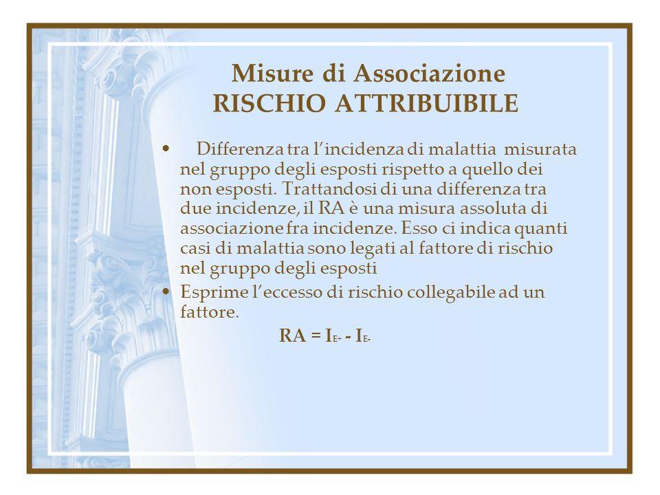 Misure di Associazione RISCHIO ATTRIBUIBILE